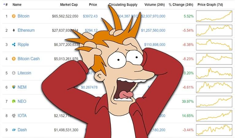 crypto-panic-buy