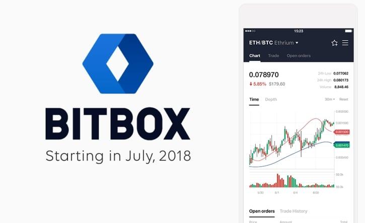 Владелец мессенджера LINE запустит собственную криптобиржу Bitbox в июле