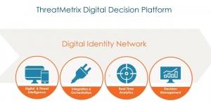 LexisNexis проверит клиентов криптобиржи Blockbid с помощью технологии за $817 млн