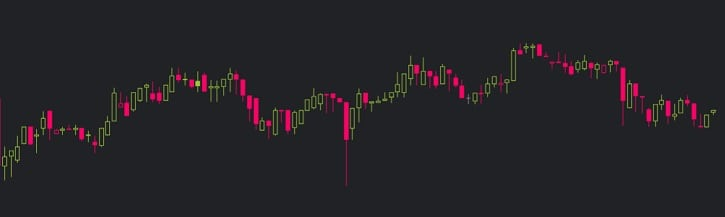 Быкам не хватило новостей от Etereum: рынок ушел в боковой тренд после отскока