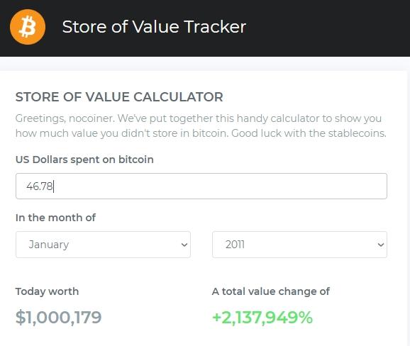 Clavestone представила калькулятор сохранения ценности для биткоина