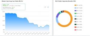 Bitmain запустил собственную линейку индексов курсов криптовалют