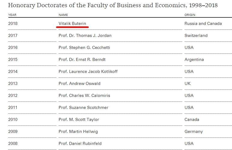 Базельский университет удостоил почетной докторской степени Виталику Бутерину