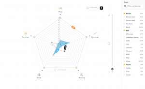 CoinDesk запускает Crypto-Economics Explorer - новый аналитический инструмент