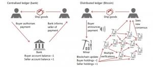 БМР: Proof-of-Work обречен, но криптовалюты в целом небесполезны