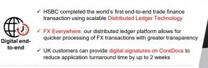 Объем транзакций с использованием DLT-платформы FX Everywhere превысил $250 млрд, - HSBC