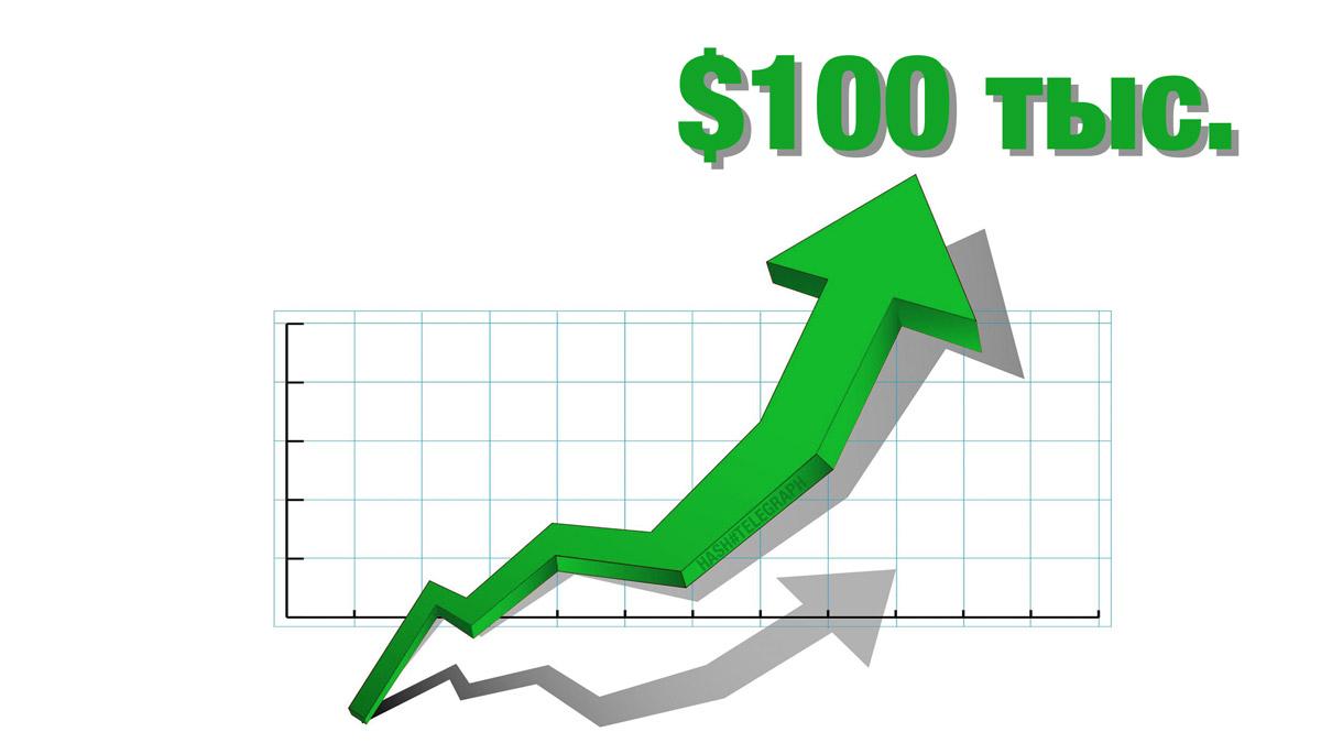 Коррекция закончится, и биткоин будет стоить $100 000 — уверены женщины-аналитики
