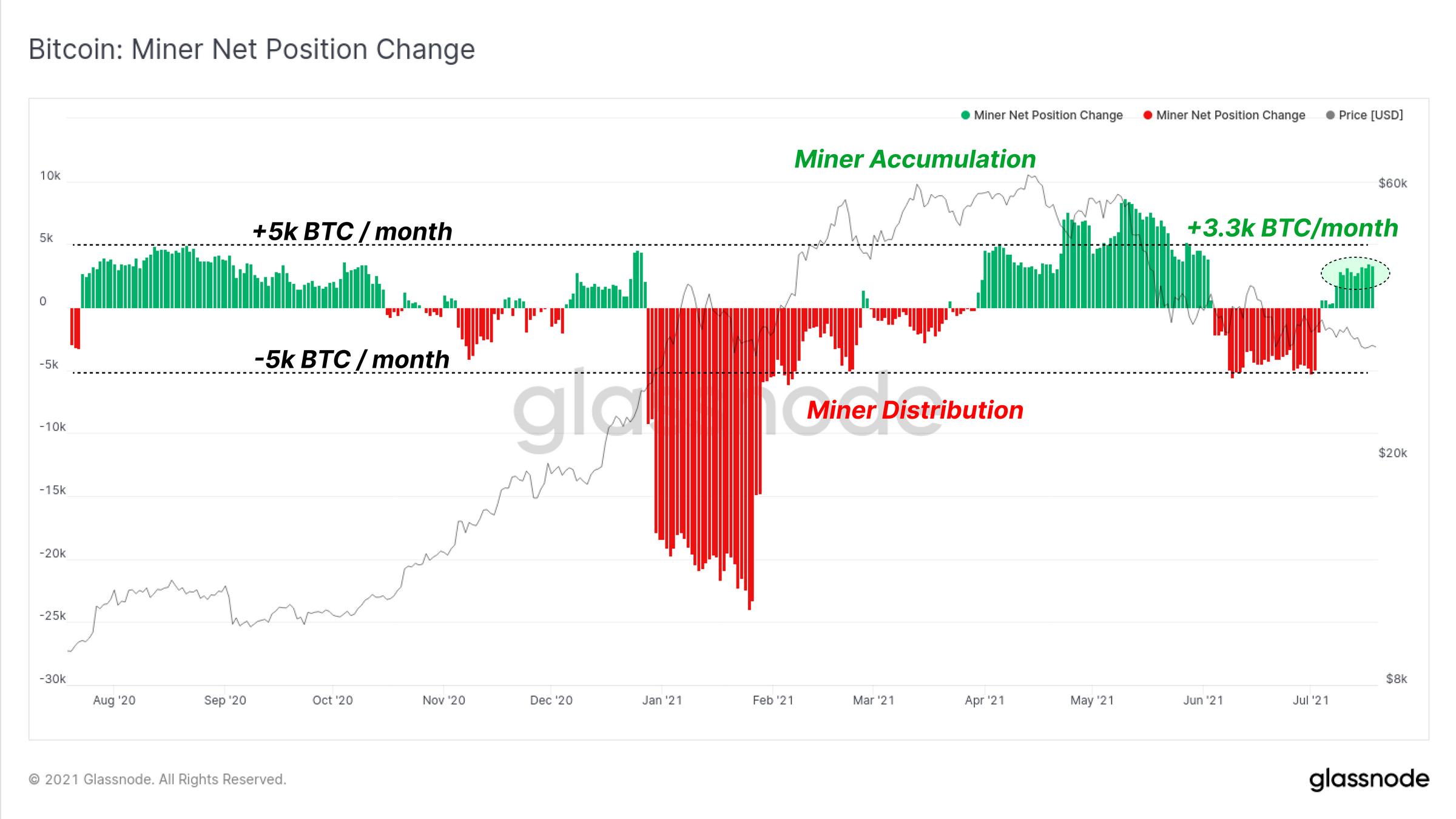 Биткоин упал ниже $30 тыс. Что говорят аналитики?