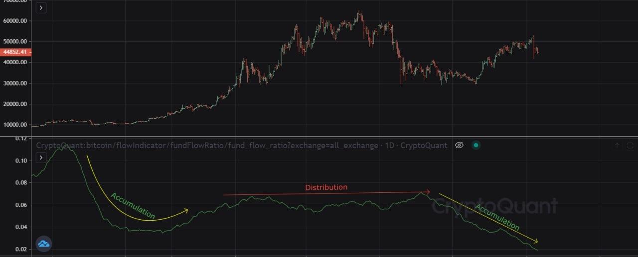 «Золотой крест» и всплеск внебиржевых покупок биткоина — аналитика